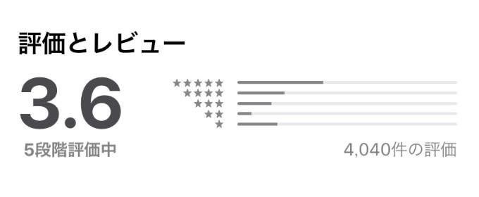 ワクワクメール評価