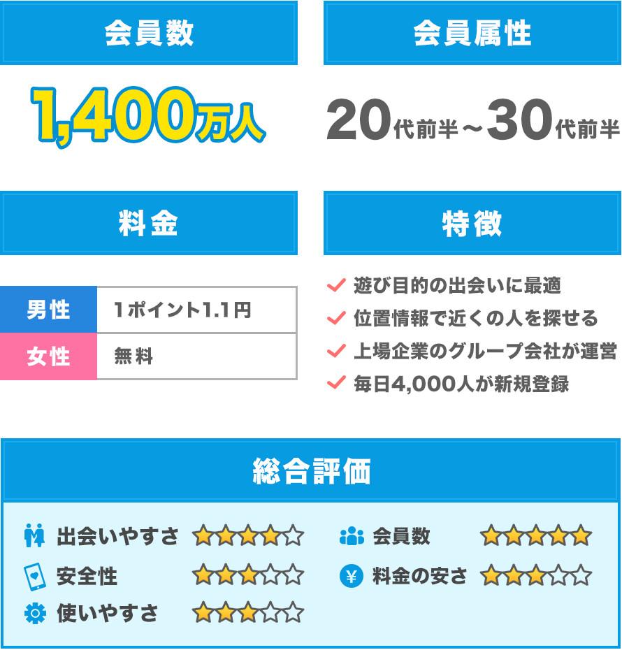 YYC図説